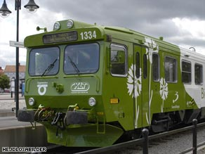 Biogas train