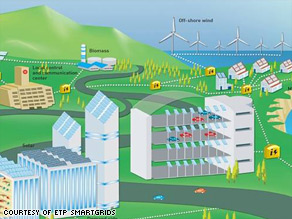 The SmartGrids project will transform how electricity is supplied in Europe. Instead of centralized power generation, new suppliers will be linked up providing new trading opportunities for businesses and homeowners.