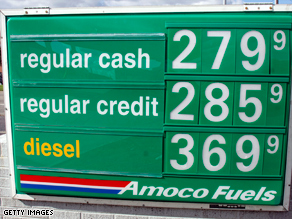 The average price of self-serve, unleaded gas in the United States as of Friday was $2.78 a gallon.