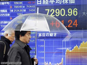 Tokyo's Nikkei average closed down 3.5 percent.