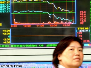 Nikkei, KOSPI and Hang Seng all fell in early trading.