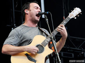Dave Matthews says he bellieves strongly in the power of community.