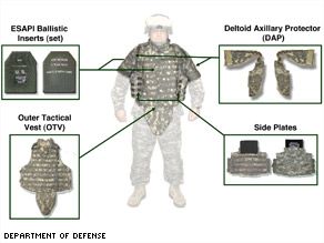 At issue are the removable bullet-proof ceramic plates that are part of a soldier's body armor.