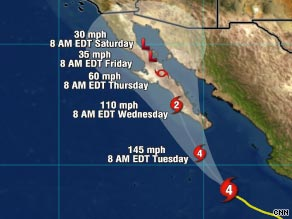 Forecasters expect Hurricane Jimena to approach the southwestern tip of Baja California's peninsula Tuesday.