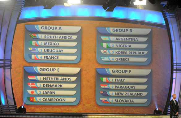 The draw for the 2010 World Cup finals means the countdown to South African begins in earnest.
