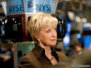 Linda McMahon, a former pro wrestling executive turned Senate candidate, leads her nearest Connecticut GOP primary challenger by 10 points in a new poll.