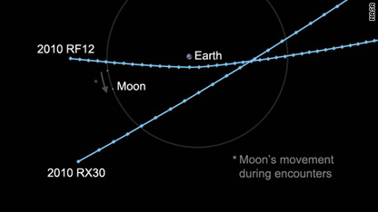 2 Asteroids passing close to the Earth on Wednesday