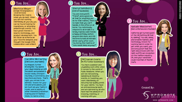 """Wpromote, a search engine marketing firm, created the """"Which Female Tech Influencer Are You?"""" infographic."""