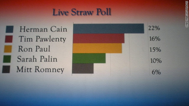 Herman Cain wins Tea Party presidential live straw poll at Phoenix summit
