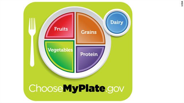 EE.UU. derriba la pirámide alimentaria y la cambia por un plato