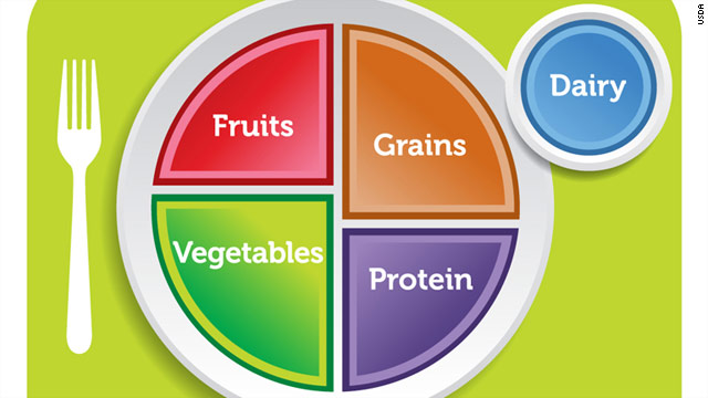 Plate icon to guide Americans to healthier eating
