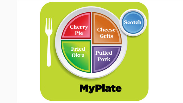 iReport: Design your 'MyPlate'