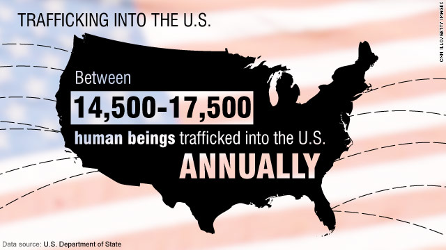 sex trafficking in the united states