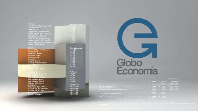 Globoeconomía