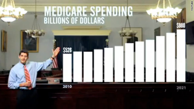 Rep. Ryan defends Medicare plan in new ad