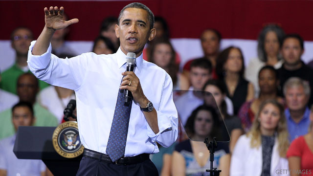 CNN Poll: Drop in liberal support pushes Obama approval rating down