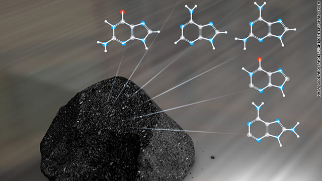 DNA components found in meteorites