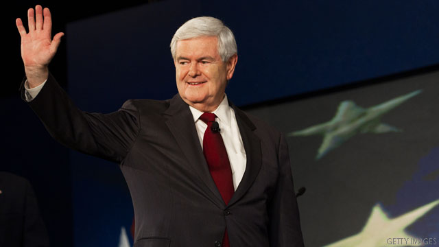 Gingrich at top of pack for first time in CNN polling