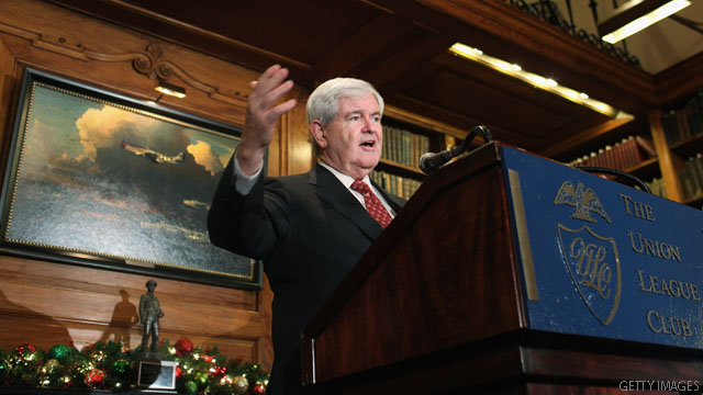Poll: Gingrich's rise goes through South Carolina
