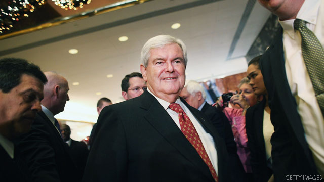 Gingrich tops 3rd straight poll in Iowa