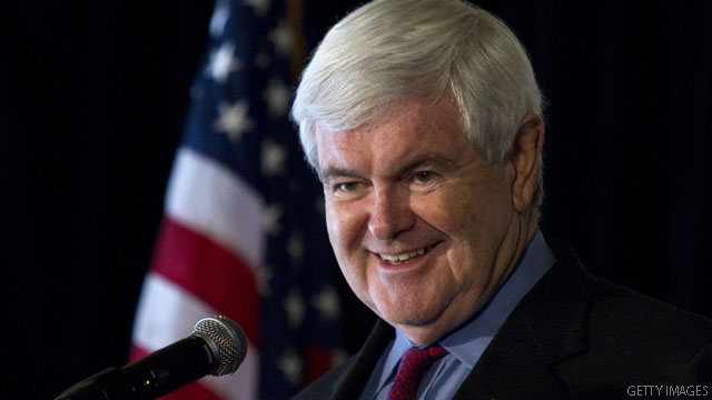 Gingrich: Still the leader in S.C.