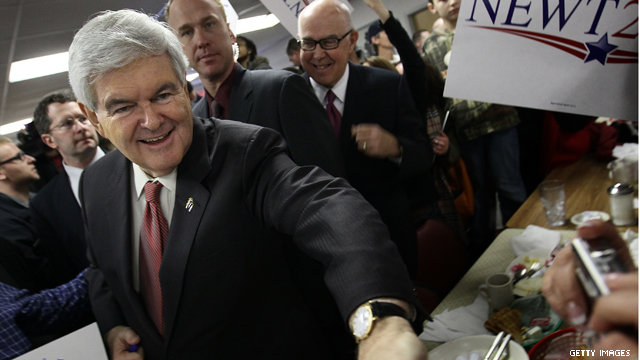 BREAKING: Gingrich wins South Carolina