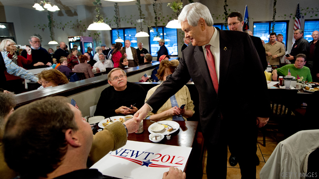 Final survey suggests Gingrich leads in SC