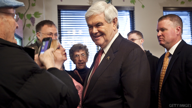 Gingrich has momentum as South Carolina votes