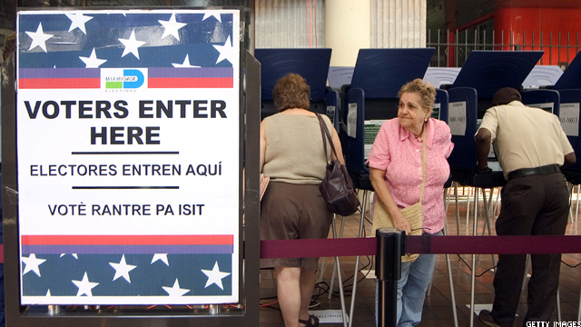 Report: Record number of Latinos eligible to vote