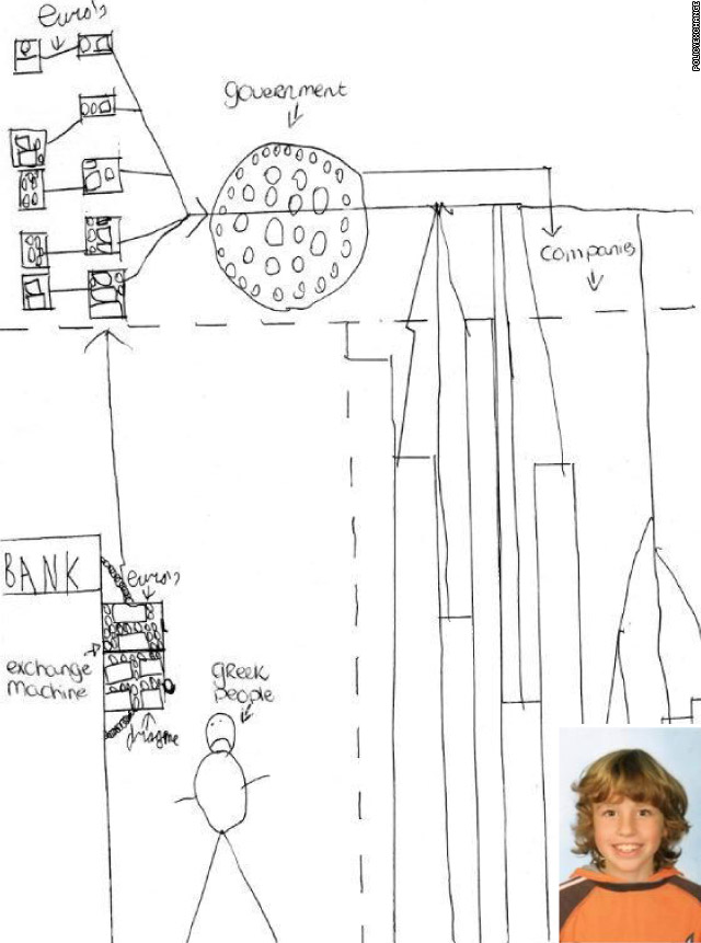 Schoolboy's drawing of how to fix the european single currency