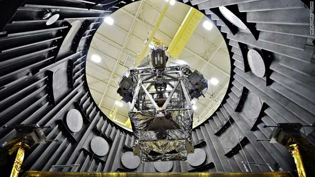 Testing the Webb Telescope