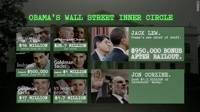 Group&#039;s new ad pegs Obama to Wall Street