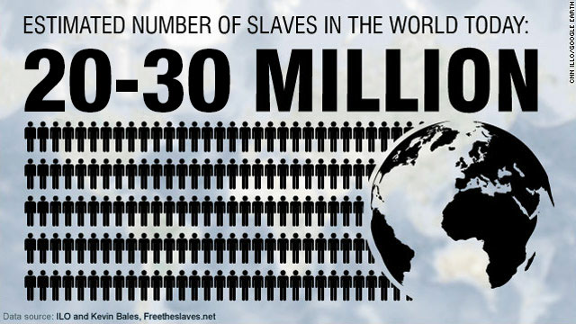 Rights group: 21 million now in forced labor