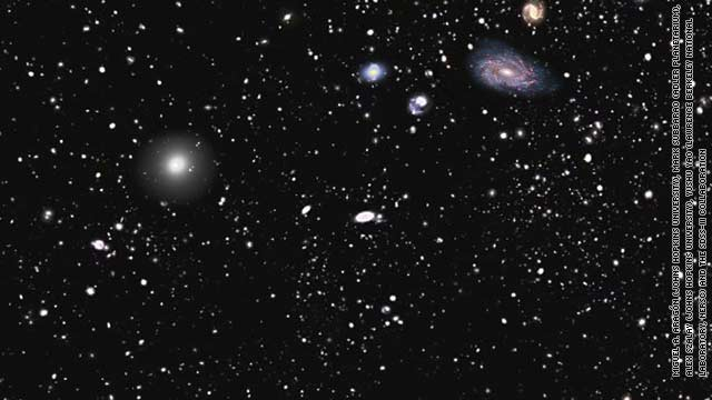 A look into the history of the universe over the past 6 billion years