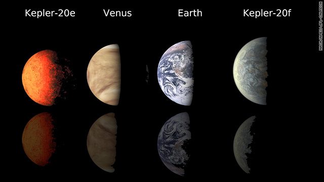 Hundreds of Earth-sized planet candidates discovered
