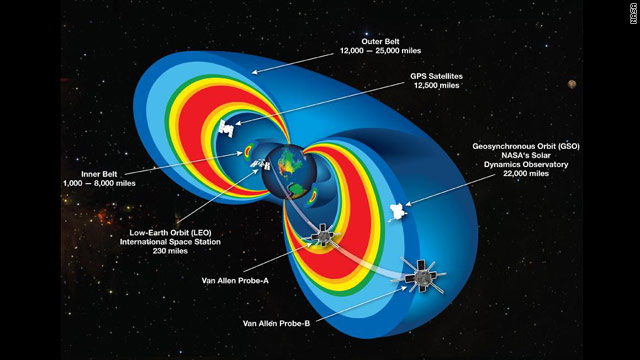 Studying Earth&#039;s protective radiation belts