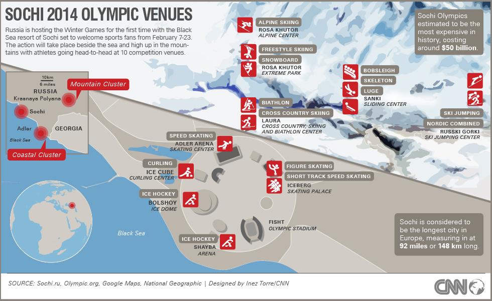 Sochi Winter Olympic Venues CNNcom - Sochi map