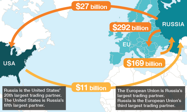 Eu Russian Energy Links Marriage 5