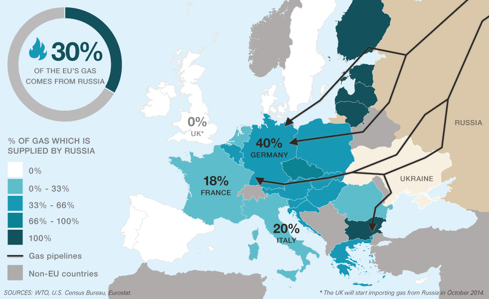 Map: Europe\'s thirst for Russian gas - CNN.com