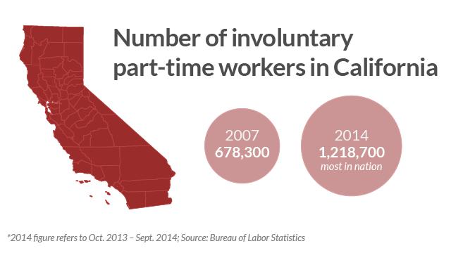 CNNMoney Exclusive: America's part-time economy