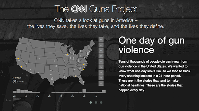 The CNN Guns Project: A Special Report