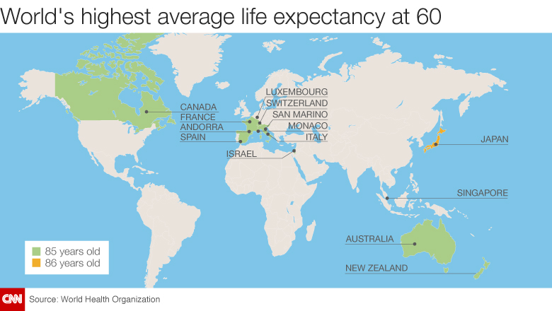 Do these countries hold the secret to a long and healthy life?