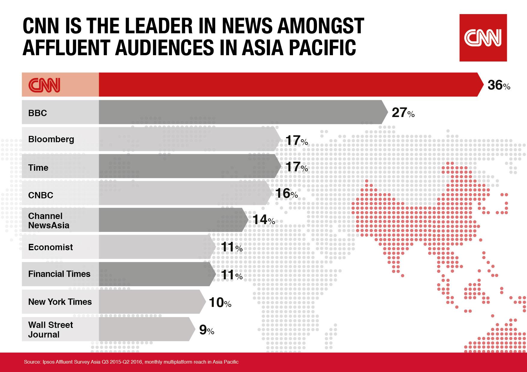 CNN named the world's #1 international news brand | Turner