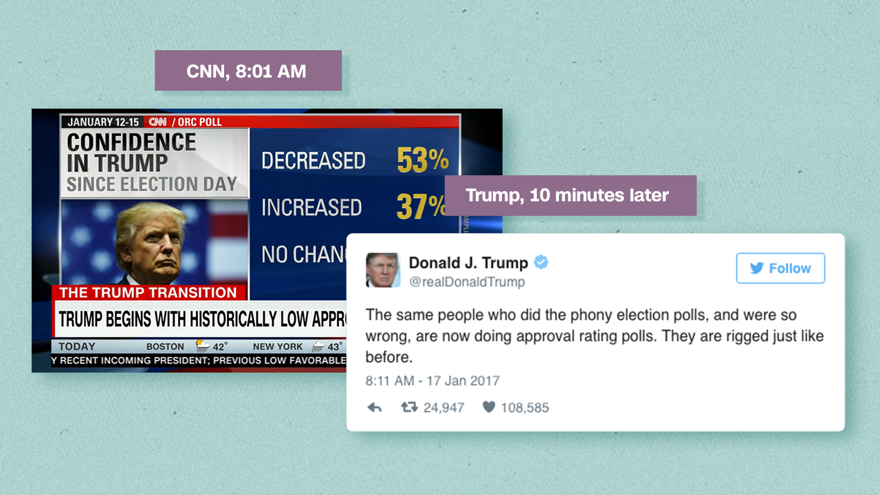 Cnn World News Twitter: Trump Tweets And The TV News Stories Behind Them