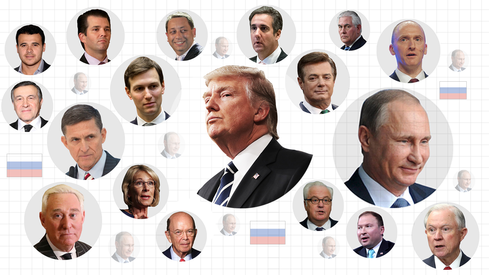 The many paths from Trump to Russia