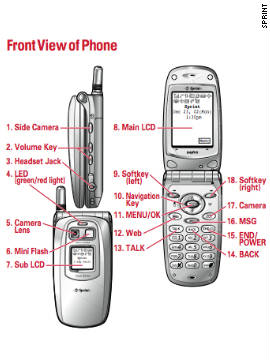"It's almost unimaginable that people once had cell phones without built-in cameras. One of the first, the PCS phone by Sanyo 5300, sold in Sprint stores for $400 in 2002. ""When Sanyo introduced the color-screen SCP-5000 a couple of years ago, consumers got a glimpse of what cell phones might be able to do in the future,"" a <a href='http://reviews.cnet.com/4505-6454_7-20776128.html#ixzz1ZwDAs6vy ' target='_blank'>CNET review</a> said at the time. ""Now, two iterations later, the SCP-5300, with its 65,000-color display and flash-equipped built-in camera, is making that vision a reality."""