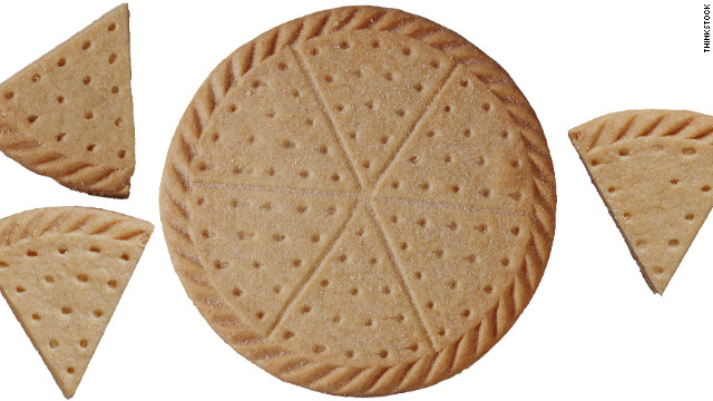 Breakfast buffet: National shortbread day