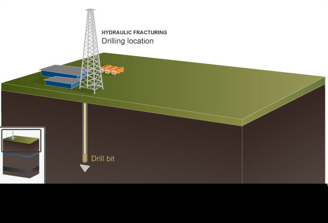 What is 'fracking'?
