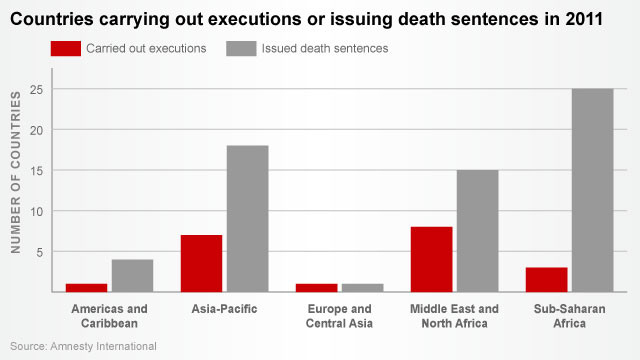 death penalty for children Capital punishment, also referred to as the death penalty, is a punitive sentence set after conviction for a criminal offense in which the convicted person is executedin the us, individuals awaiting execution are said to be on death row.