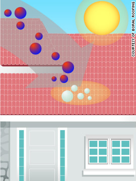 The tiles are coated with titanium dioxide, a photocatalyst, activated by daylight, which reacts with nitrogen oxides in the air turning them into harmless calcium nitrates, as this cartoon shows.